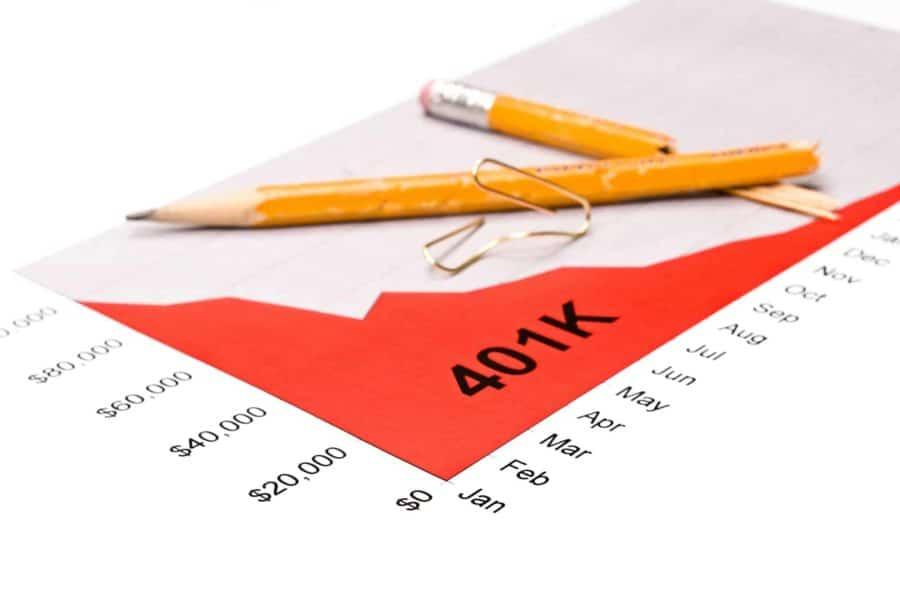 401K performance graph